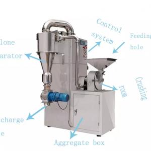 mô tả của máy (2)
